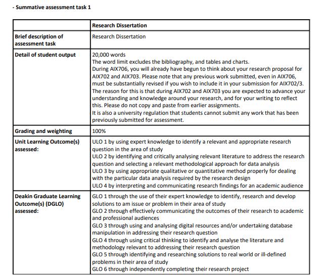 politics dissertation assessment sample