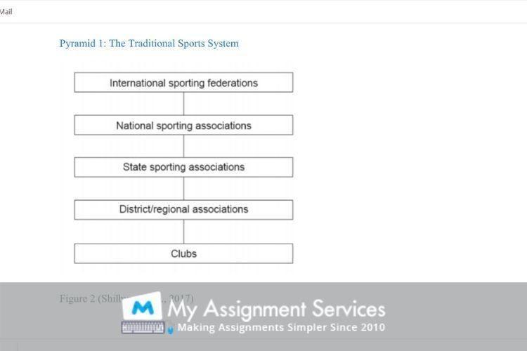 uk essays - assessment sample 2